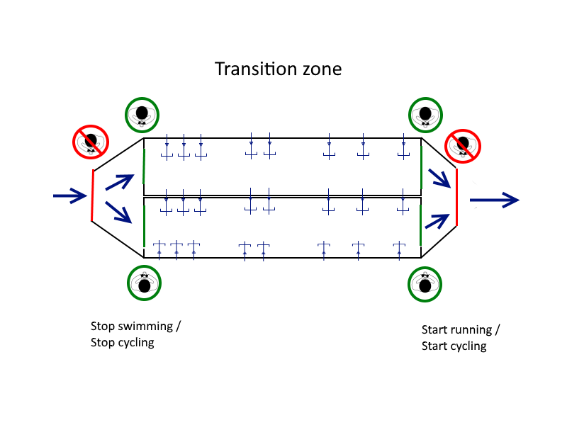 transition zone cloudtimer